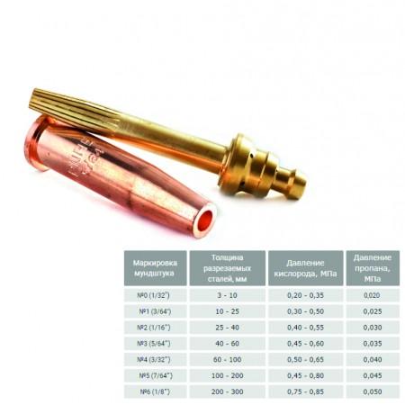 Мундштук пропановый 0П PNME для Р3-500/900